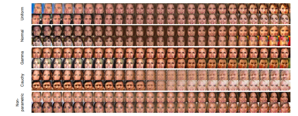 ICML_Faces